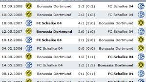 Schalke gegen Dortmund: Mehr als ein Fußballspiel - n-tv.de