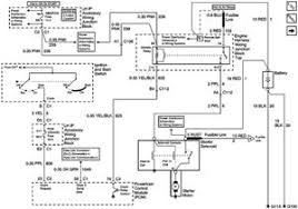 impala wiring diagram image wiring diagram wiring diagram for 2001 impala wiring diagram schematics on 2001 impala wiring diagram