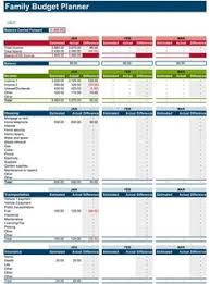 project weekly report format weekly status report format excel free download pm pmo and