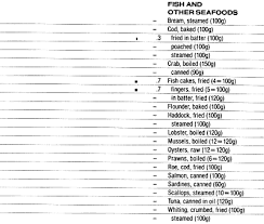 Fibre Content In Foods Chart Food Data Chart Dietary Fibre