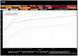 Bond Market Today Chart Novembers Bond Market Bounce Investing Com