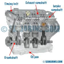 timing belt problems tensioner what happens if it breaks when to timing belt problems tensioner what happens if it breaks when to replace