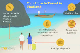 Vacation Planner Online Vacation In Thailand How To Plan Your First Trip