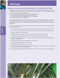 Aluminum Filler Metal Selection Chart Guide For Aluminum Welding Pdf Free Download