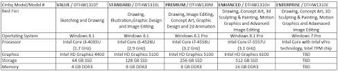 Wacom Comparison Chart Review Of The Wacom Cintiq Companion 2