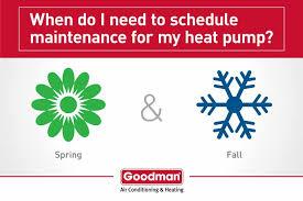 Heat Pump Services Amarillo Tx Heat Pump Repair Texas Air