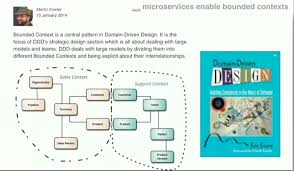 Microservices Design Patterns Martin Fowler Polyglot Persistence For Microservices Using Spring Cloud