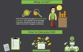 customer acquisition cost customer acquisition 3 risks to avoid part ii