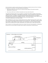 ventilation guidelines for minnesota commercial kitchens