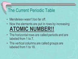 The Periodic Table Science Survey. Why is the Periodic Table ...
