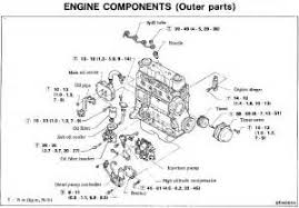 similiar label parts of a 2002 nissan altima v6 motor keywords nissan engine parts diagram 1995 nissan altima owners manual pdf