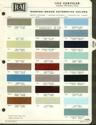 Rinshed Mason Automotive Color Paint Chip Chart 1959