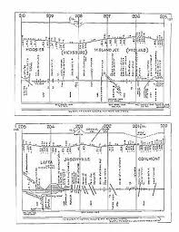 Milwaukee Road Track Charts Milwaukee Road Railroad Illinois Division Track Chart Pdf