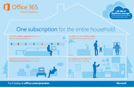 Microsoft Office 365 Pricing The New Office 365 Subscriptions For Consumers And Small