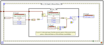 Labview Chart Multiple Plots