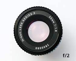What is Aperture? The Ultimate Guide to Aperture