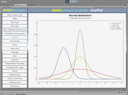 Oxyplot Bar Chart Example Graphs Plots Altsoftlab
