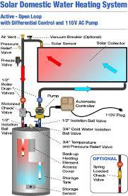erie motorized check valve 1 2 inch model vt2212g13b020