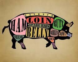 Pork Cut Poster Pork Cuts Meat Cuts Chart Pig Diagram Print Wall Art Home Decor Kitchen Decor Vi405
