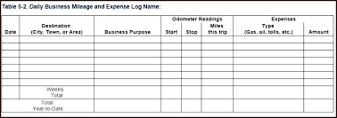 log book template vehicle log book format excel mileage log template all auto travel