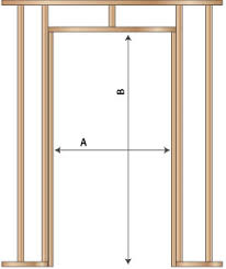 Door Rough Opening Chart Rough Opening Sizes For Door Frames