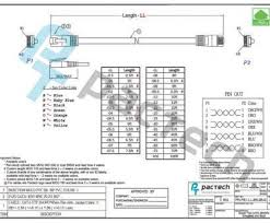 rs485 to rj45 wiring diagram practical rj11 cable wiring diagram rs485 to rj45 wiring diagram professional cat6 network cable wiring diagram unique recent 6 wiring