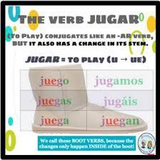 Jugar Verb Chart El Verbo Jugar Lets Play As In A Game Or A Sport An