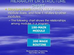 Cobol Structure Chart Structured Cobol Programming Stern Stern 9th Edition