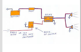 wiring diagram for fog lights relay the wiring diagram 2006 kia spectra lx fog light help kia forum wiring diagram
