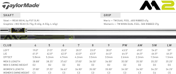 New Taylormade M2 M1 Iron Specs Seriously Golfwrx