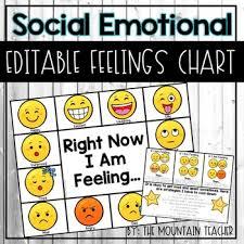 Feelings Chart Emoji Editable Feelings Chart Social Emotional Tool