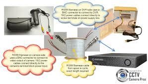 wiring diagram for security diy best of