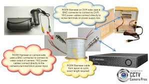 wiring diagram for security diy best of