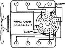 92 350 spark plug wiring diagram great installation of wiring chevy 350 spark plug wiring diagram wiring diagram todays rh 17 13 13 1813weddingbarn com chevy 350 firing order diagram ford spark plug wiring diagram