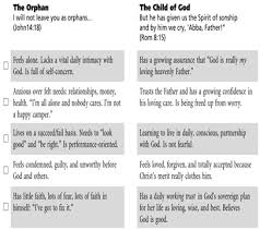 Orphan Spirit Chart Promise Of The Spirit Grace Presbyterian Church