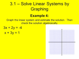 3 1 solve linear systems by graphing example 4 graph the linear system and estimate