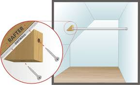 installing closet rod on an angles wall