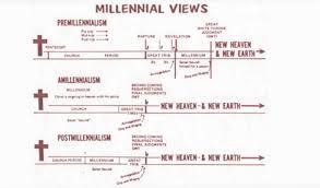 All Millennial Views Monergism