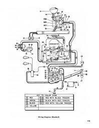 1955 electrical wiring color code best secret wiring diagram • 5 12 electrical wiring diagram 1955 1957 rh hydra glide com iec electrical wiring color code