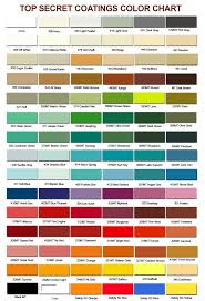Kwal General Paint Color Chart Paint Color Chart