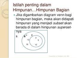 Contoh Diagram Venn Komplemen Himpunan