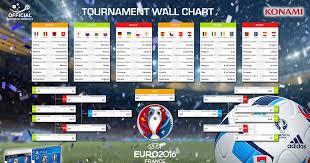 The Official Euro 2016 Megathread