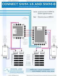 wiring diagram for direct tv efcaviation com directv swm splitter at Directv Genie Wiring Schematic