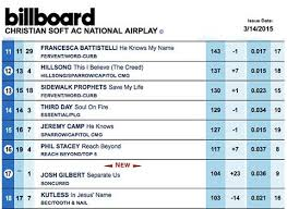 Josh Gilbert Debuts On Billboard Christian Soft Ac Charts
