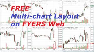 Fyers Web Access Free Multi Charts Layout