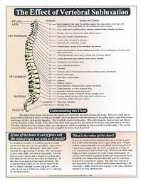 Vertebral Subluxation Chart The Effects Of Subluxations Chart