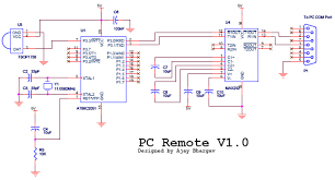 control your pc tv remote rickey s world of description