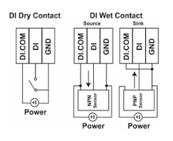 dry contact wiring diagram data wiring diagram blog dry contact wiring diagram wiring diagrams best pulse wiring diagram dry contact wiring diagram