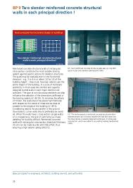 Small Picture Seismic conceptual design of buildings