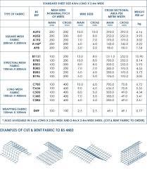 Rebar Size Chart Metric Pdf Www Bedowntowndaytona Com